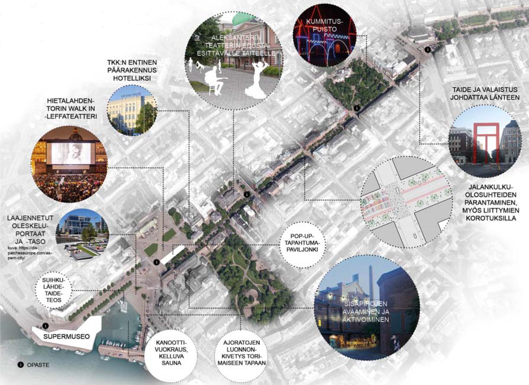 Kaupunkisuunnittelua: Bulevardia voi kehittää monipuolisena taide- ja ravintolakatuna.